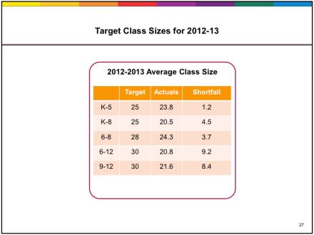 PPS slide 27